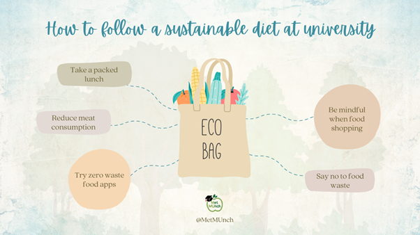 A visual depiction of a sustainable lifestyle with an eco bag